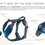 CWP-harness_Whats+new+2020+Updates+Leaflet (1)